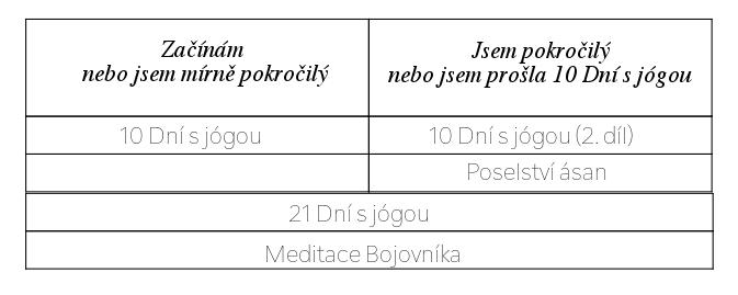 Judita Berková: jóga a tanec